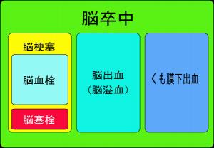 150205_kousokuzu