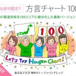 方言チャート100って何よ!?試せるサイトはココだ!